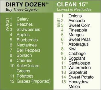 dirty-dozen