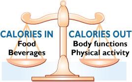 scale_caloric_balance