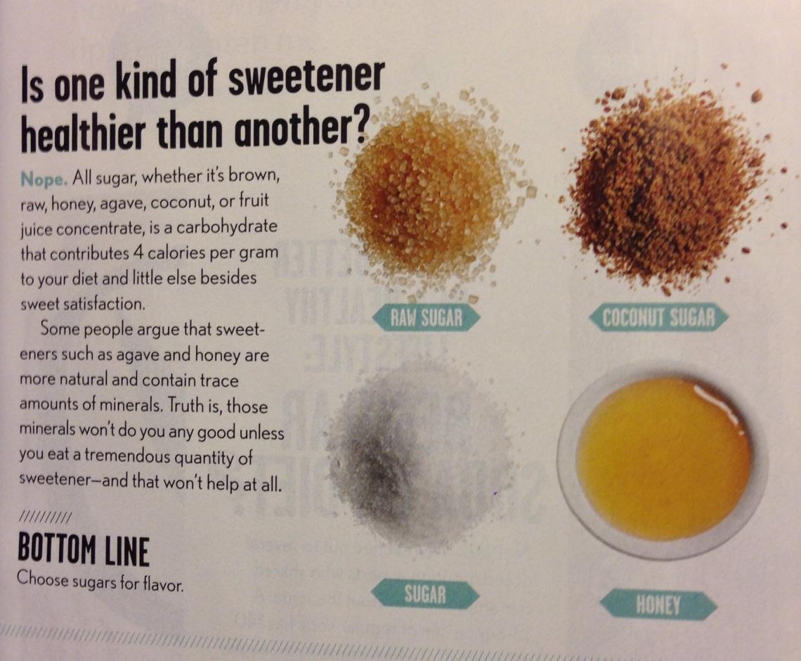 The Sweetness of Sweeteners