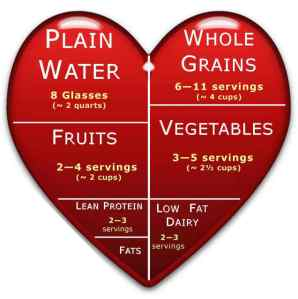Heart-Healthy1