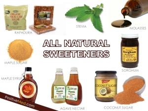 All-natural-sweeteners1