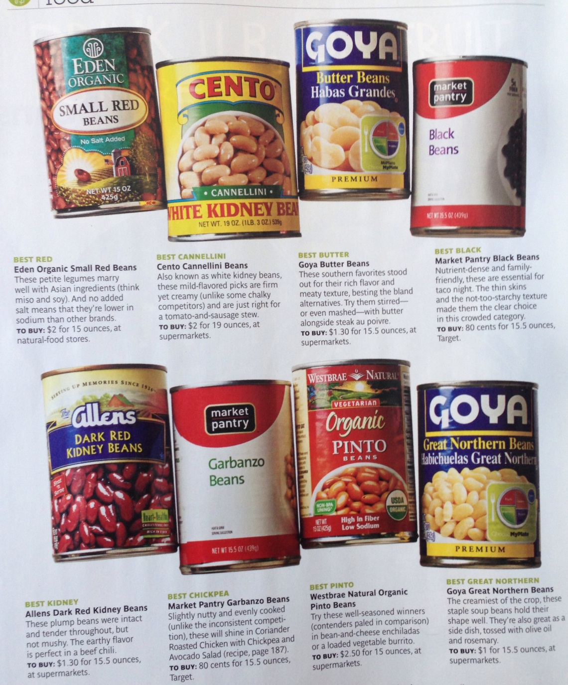 When Canned, Bean It!