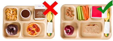 essays national school lunch program History of the national school lunch program in nine pages the nslp is examined in a consideration of its history with statistics presented.