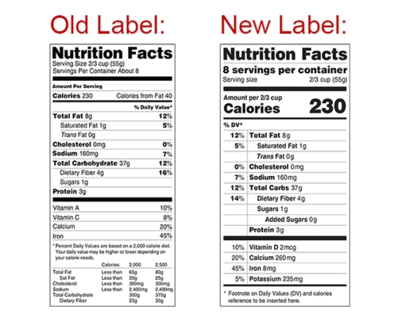 Can Food Label On Omega  Fatty Acids Fda