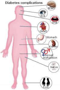 diabetescomplications